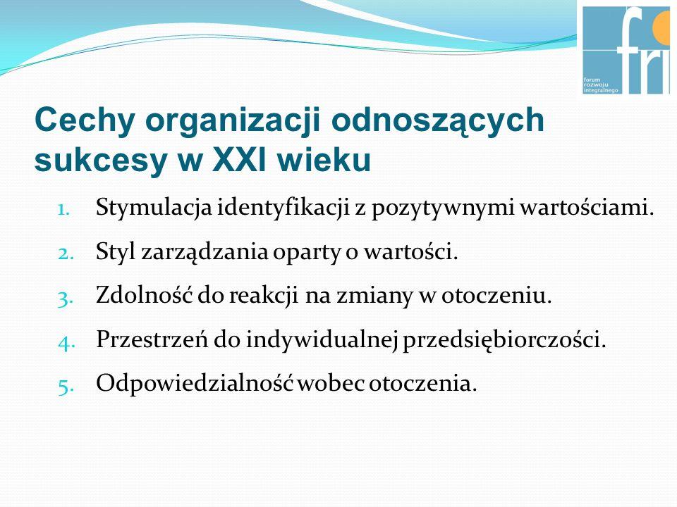 Cechy organizacji odnoszących sukcesy w XXI wieku
