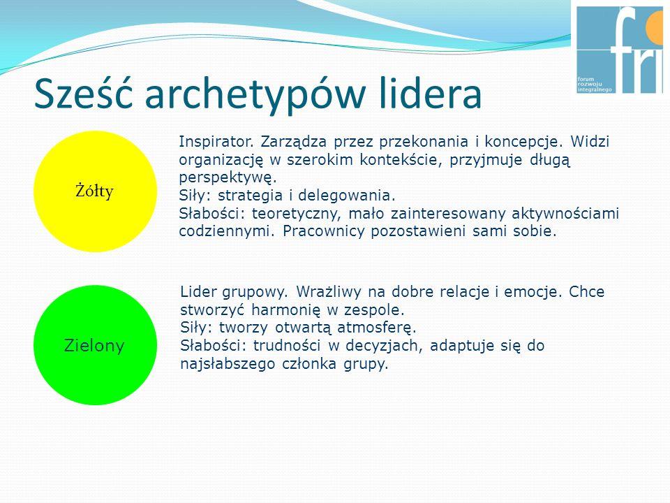 Sześć archetypów lidera