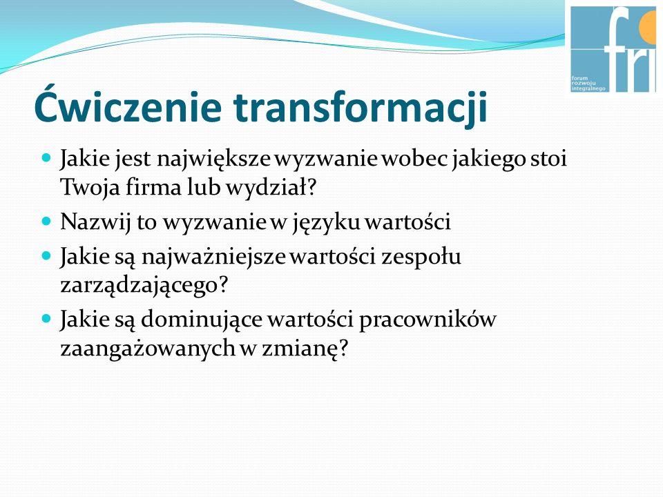 Ćwiczenie transformacji