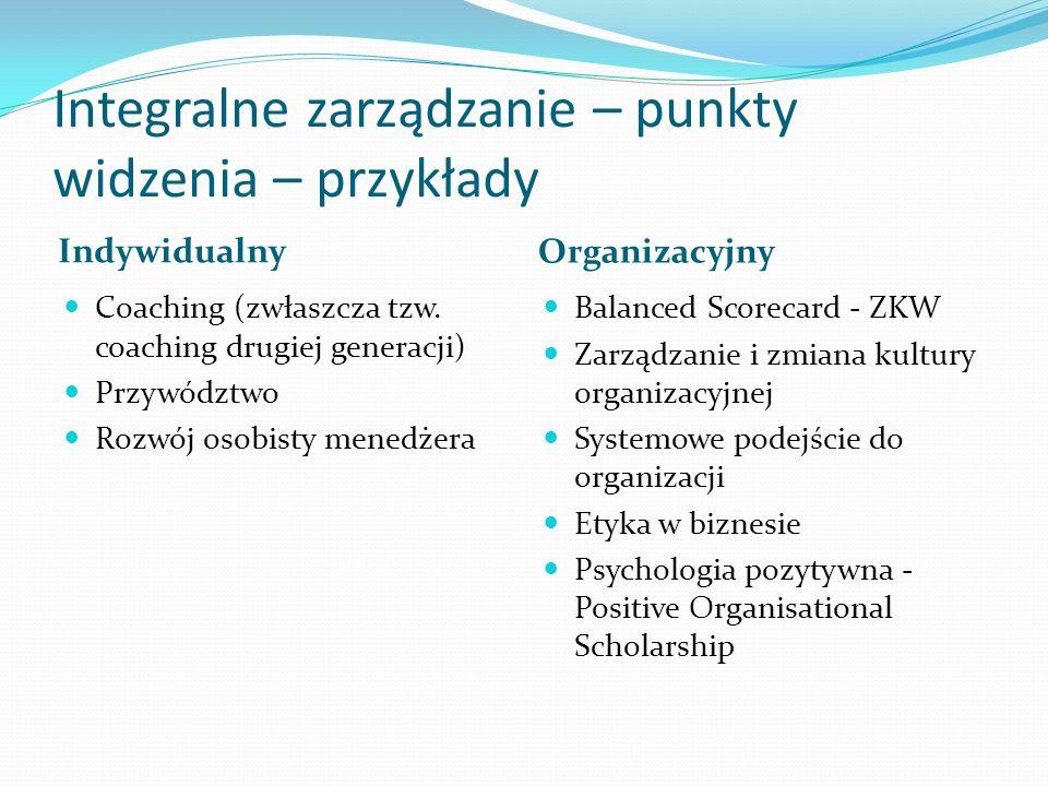 Integralne zarządzanie – punkty widzenia – przykłady