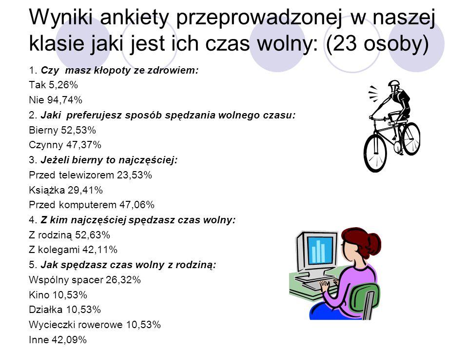 Wyniki ankiety przeprowadzonej w naszej klasie jaki jest ich czas wolny: (23 osoby)