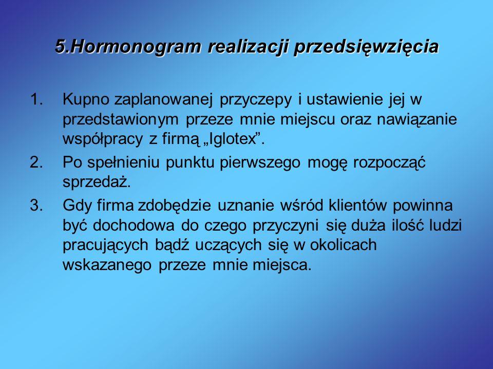 5.Hormonogram realizacji przedsięwzięcia
