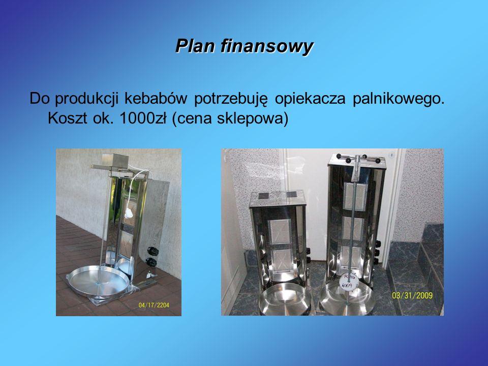 Plan finansowy Do produkcji kebabów potrzebuję opiekacza palnikowego.