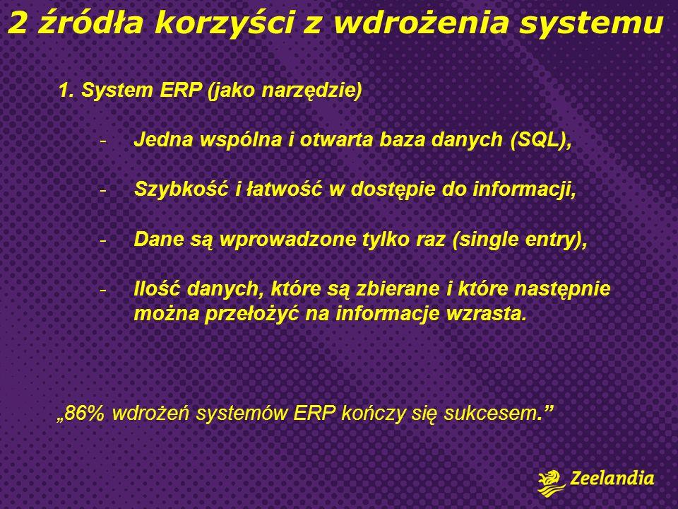 2 źródła korzyści z wdrożenia systemu
