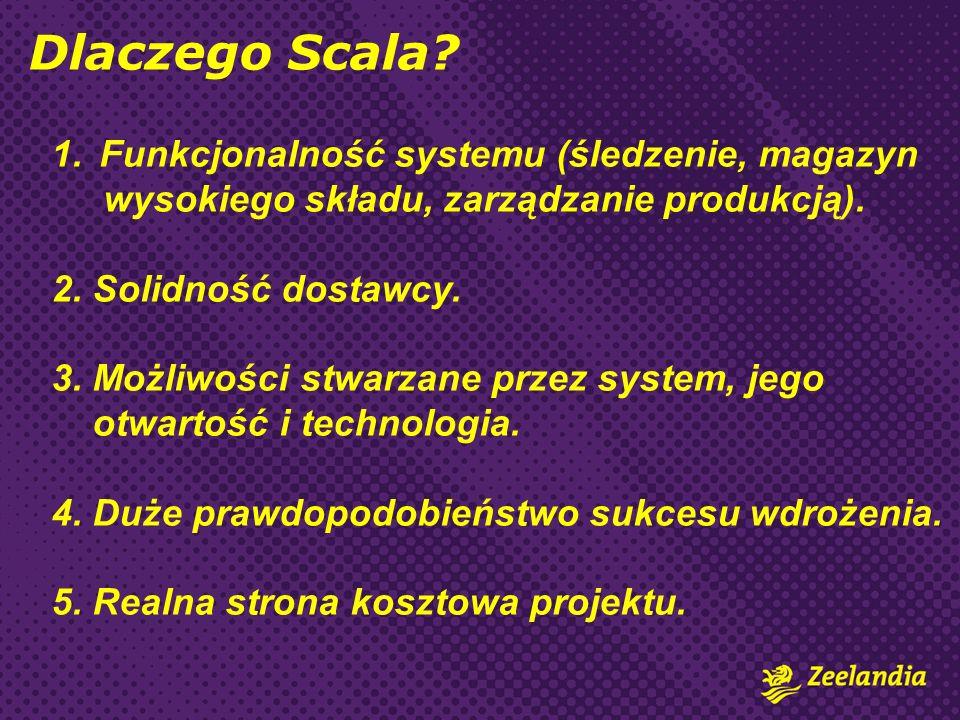 Dlaczego Scala Funkcjonalność systemu (śledzenie, magazyn