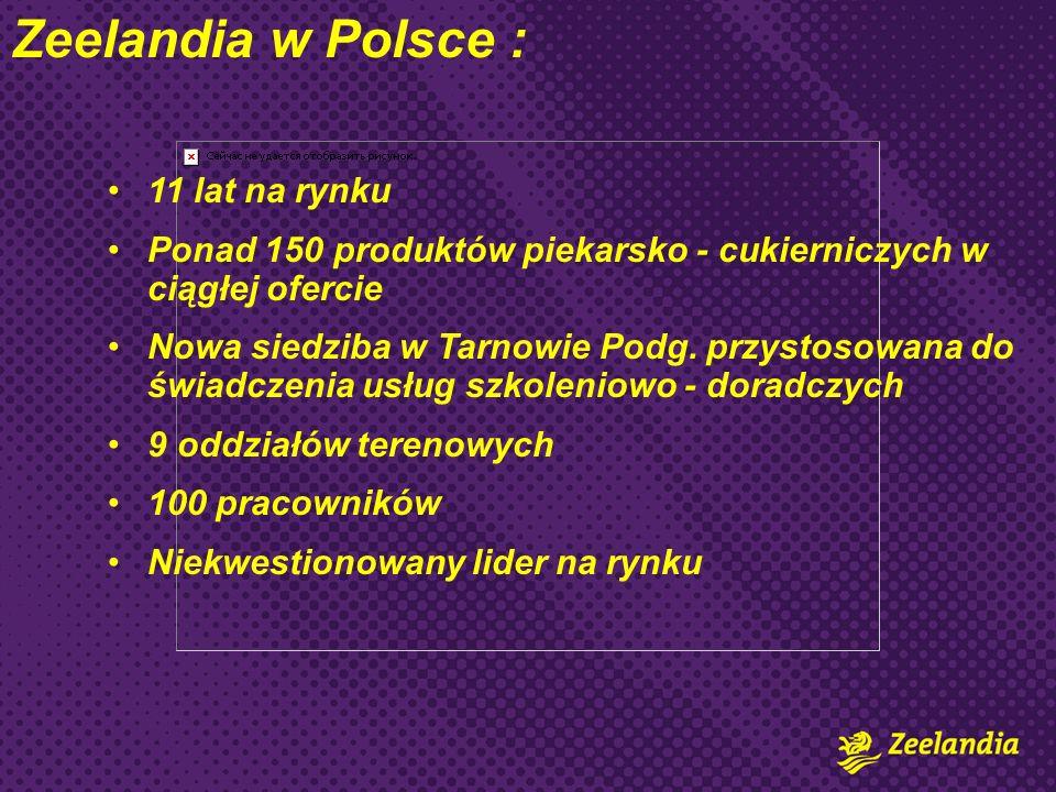 Zeelandia w Polsce : 11 lat na rynku