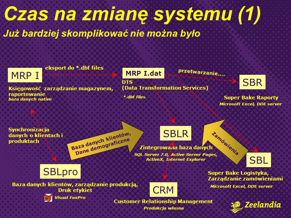 Czas na zmianę systemu (1) Już bardziej skomplikować nie można było