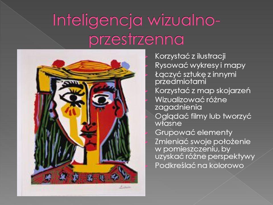 Inteligencja wizualno-przestrzenna