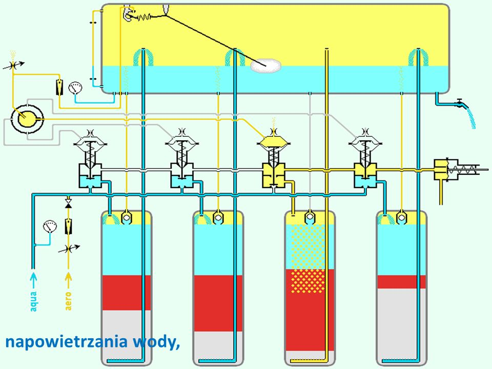 bp09 napowietrzania wody,