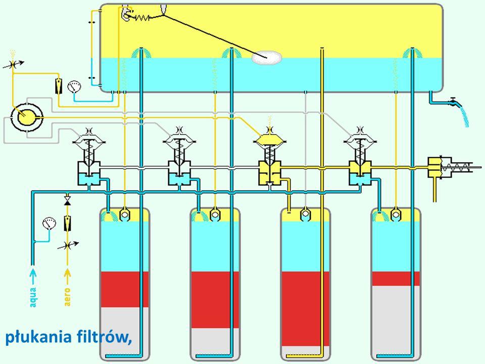 bp13 płukania filtrów,