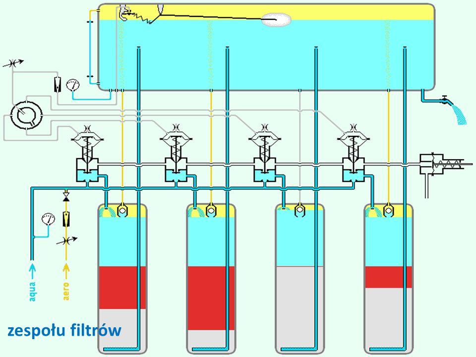cf03 zespołu filtrów
