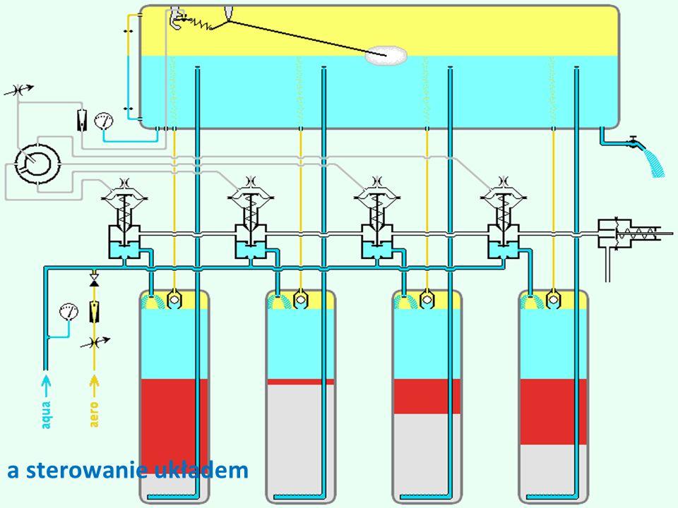 df14 a sterowanie układem