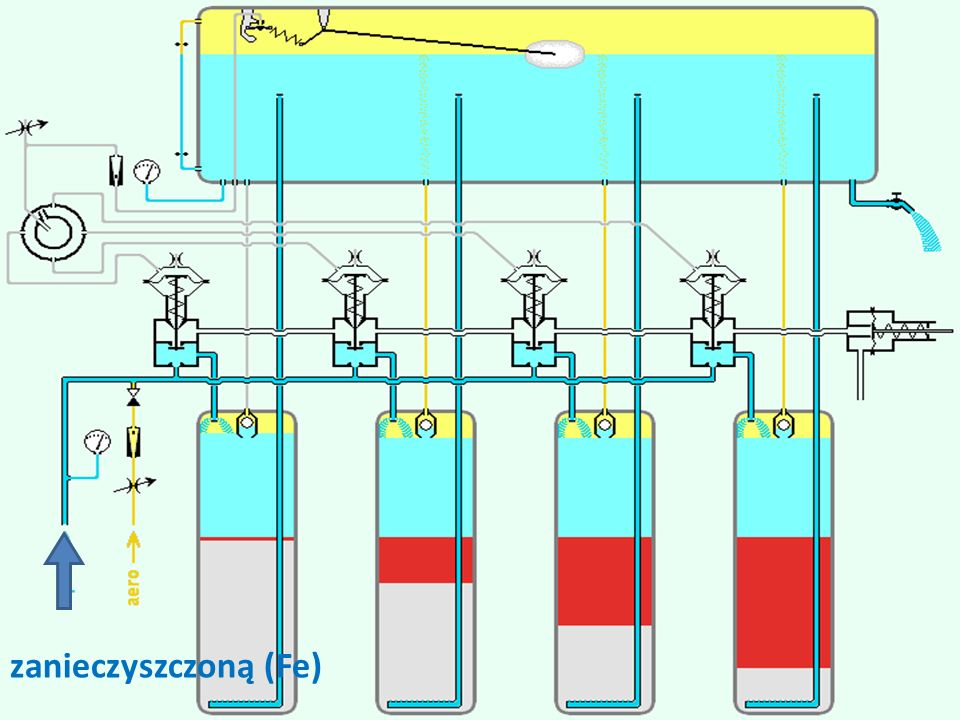 af07 zanieczyszczoną (Fe)