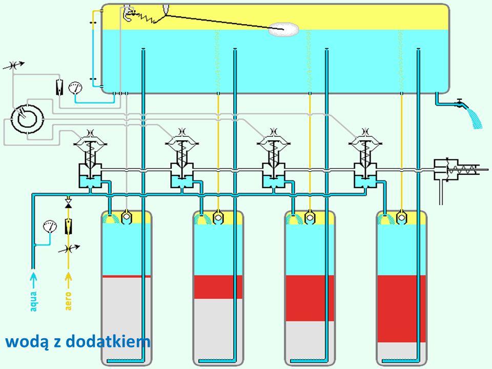 af08 wodą z dodatkiem