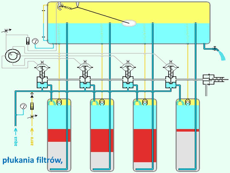 bf19 płukania filtrów,