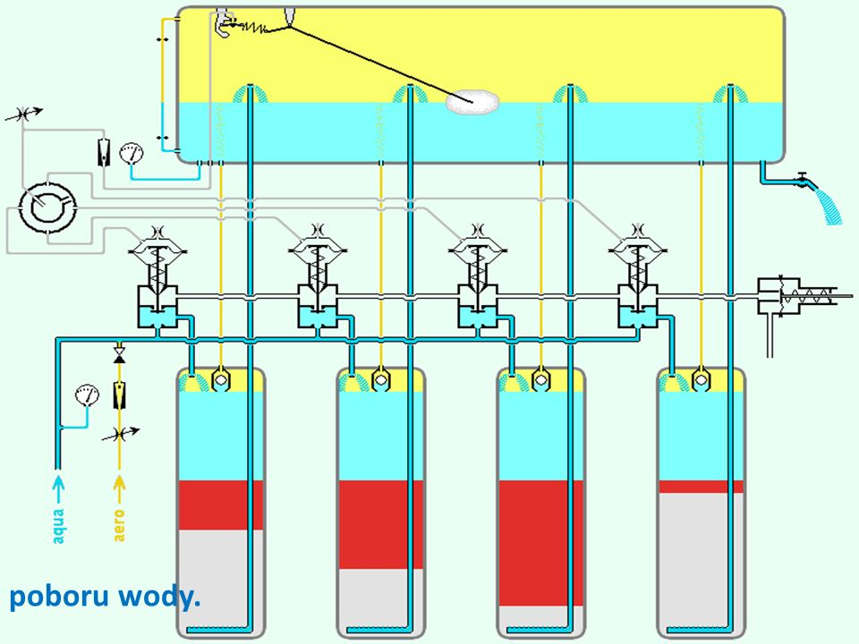 bf24 poboru wody.