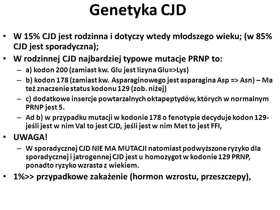 Genetyka CJD W 15% CJD jest rodzinna i dotyczy wtedy młodszego wieku; (w 85% CJD jest sporadyczna);