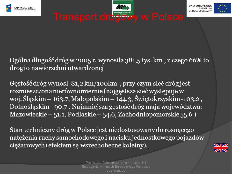 Transport drogowy w Polsce