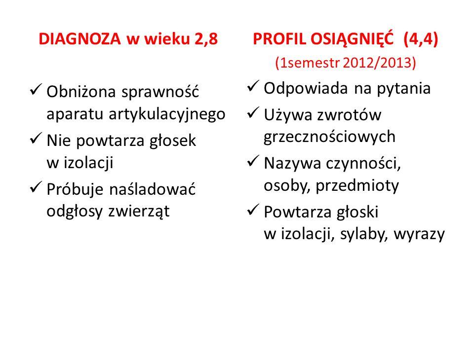 DIAGNOZA w wieku 2,8 PROFIL OSIĄGNIĘĆ (4,4)