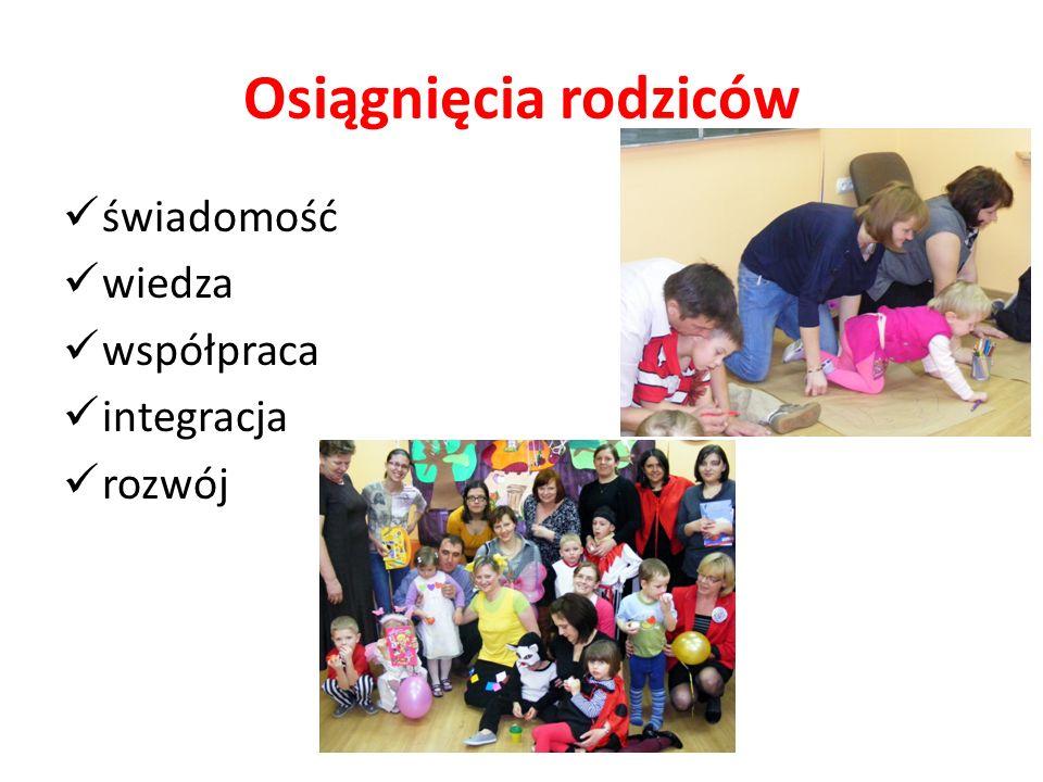 Osiągnięcia rodziców świadomość wiedza współpraca integracja rozwój