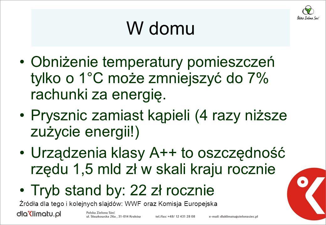W domu Obniżenie temperatury pomieszczeń tylko o 1°C może zmniejszyć do 7% rachunki za energię.
