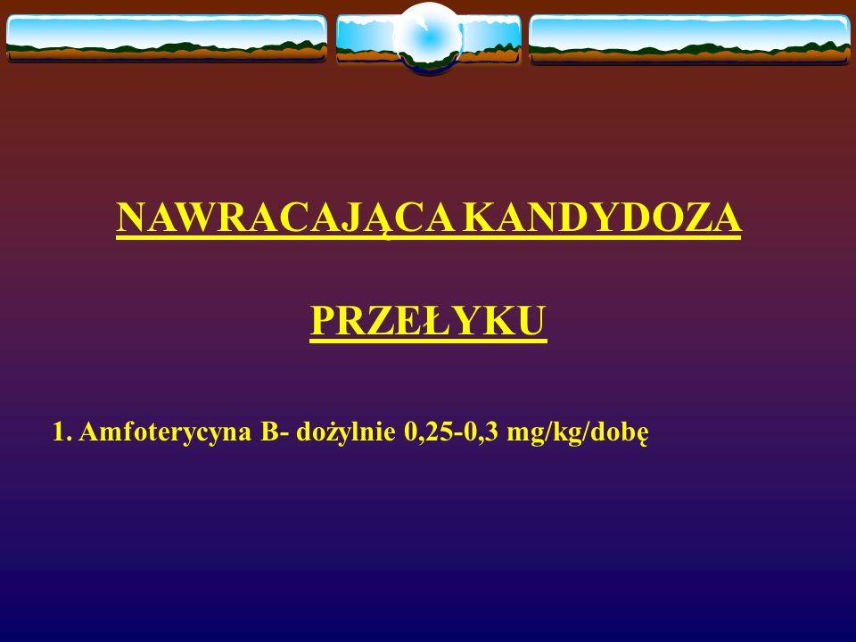 NAWRACAJĄCA KANDYDOZA