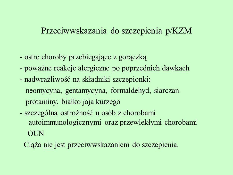 Przeciwwskazania do szczepienia p/KZM