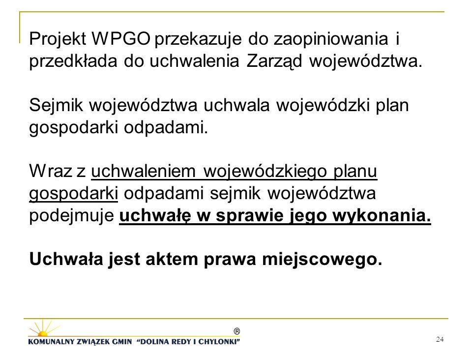 Projekt WPGO przekazuje do zaopiniowania i przedkłada do uchwalenia Zarząd województwa.