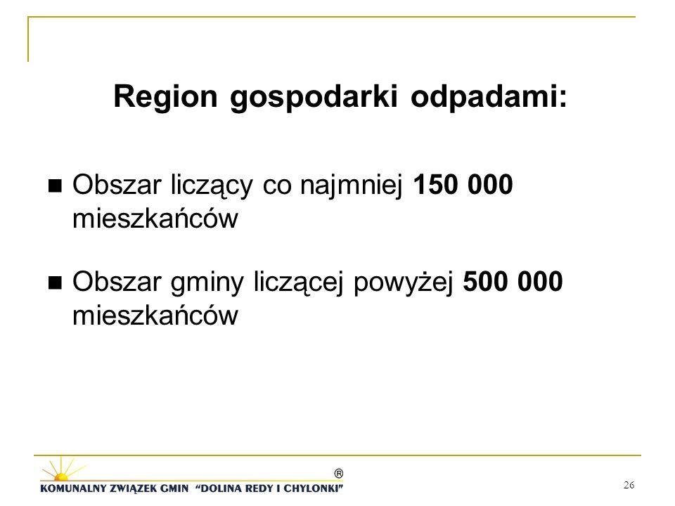 Region gospodarki odpadami: