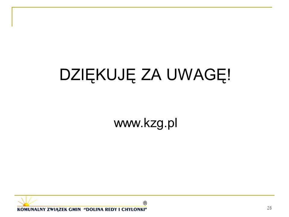 DZIĘKUJĘ ZA UWAGĘ! www.kzg.pl