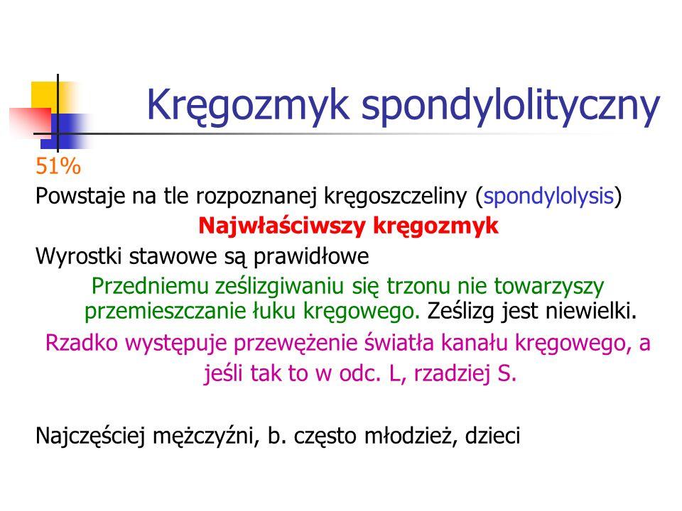 Kręgozmyk spondylolityczny