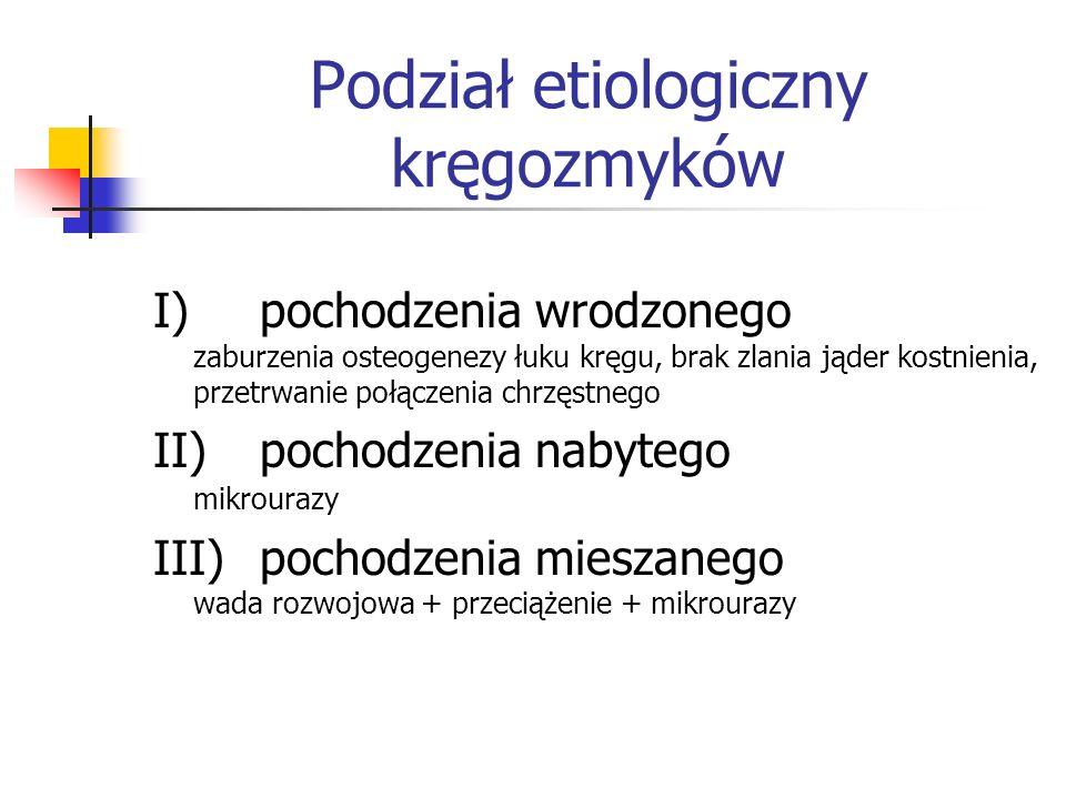 Podział etiologiczny kręgozmyków