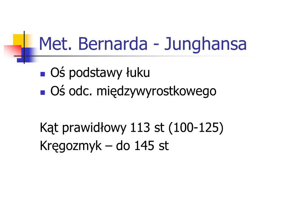 Met. Bernarda - Junghansa