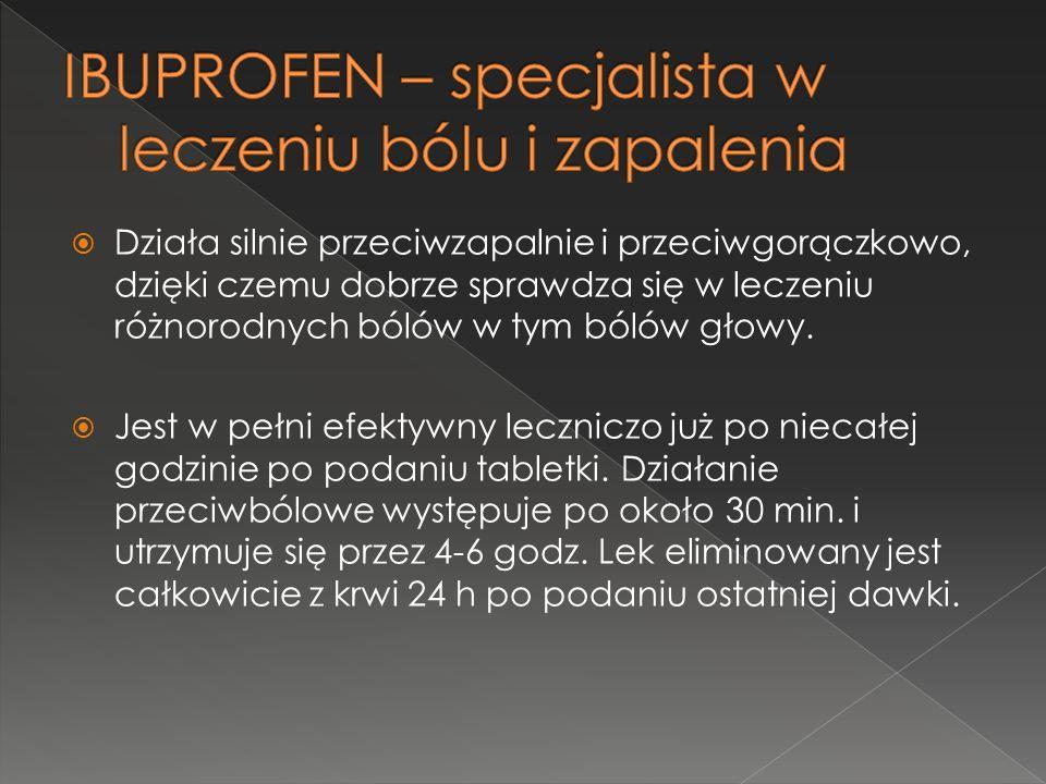 IBUPROFEN – specjalista w leczeniu bólu i zapalenia