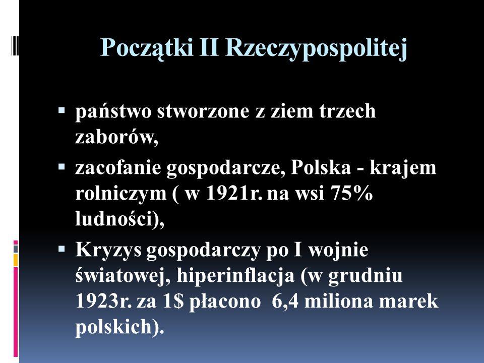 Początki II Rzeczypospolitej