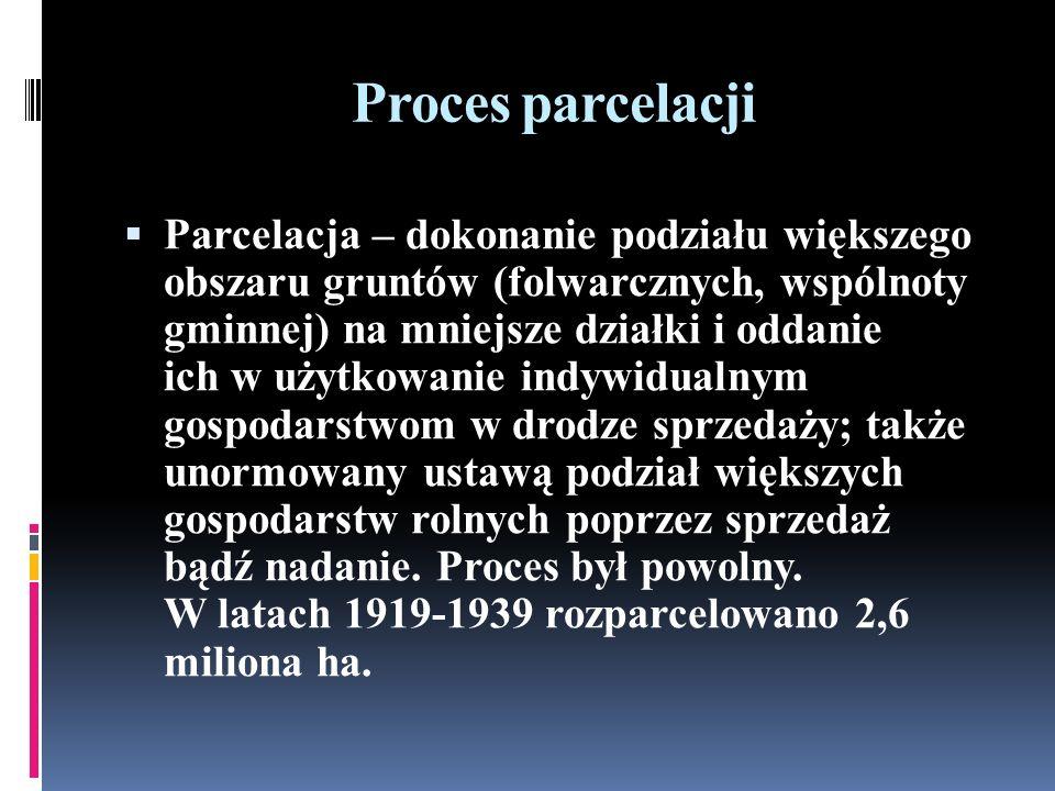 Proces parcelacji