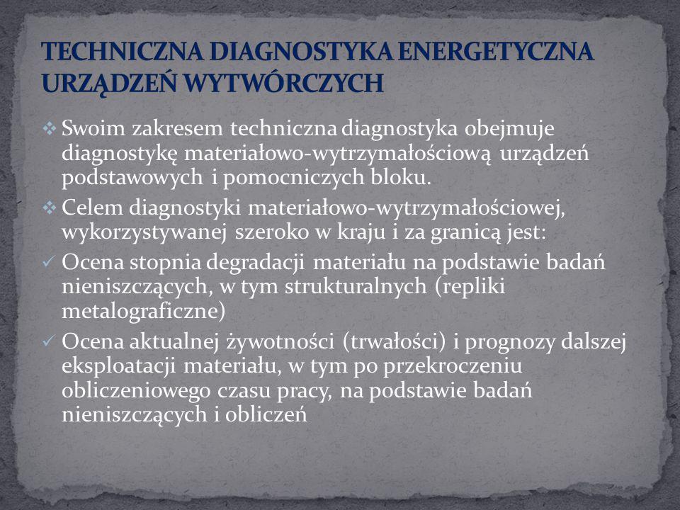 TECHNICZNA DIAGNOSTYKA ENERGETYCZNA URZĄDZEŃ WYTWÓRCZYCH