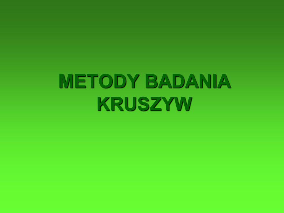 METODY BADANIA KRUSZYW