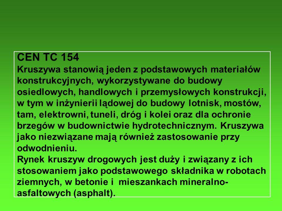 CEN TC 154