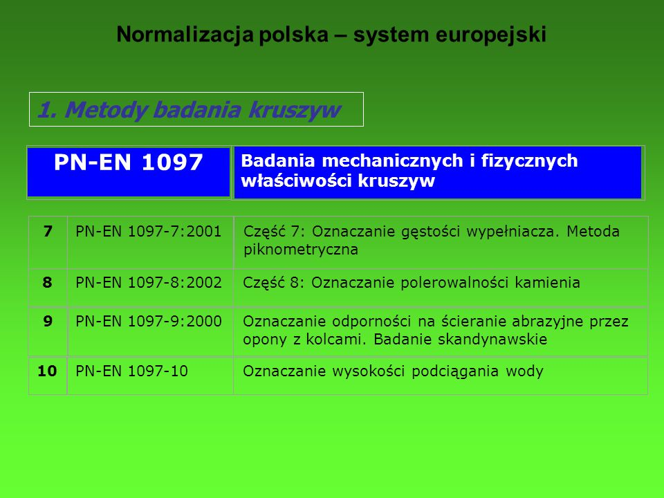 Normalizacja polska – system europejski