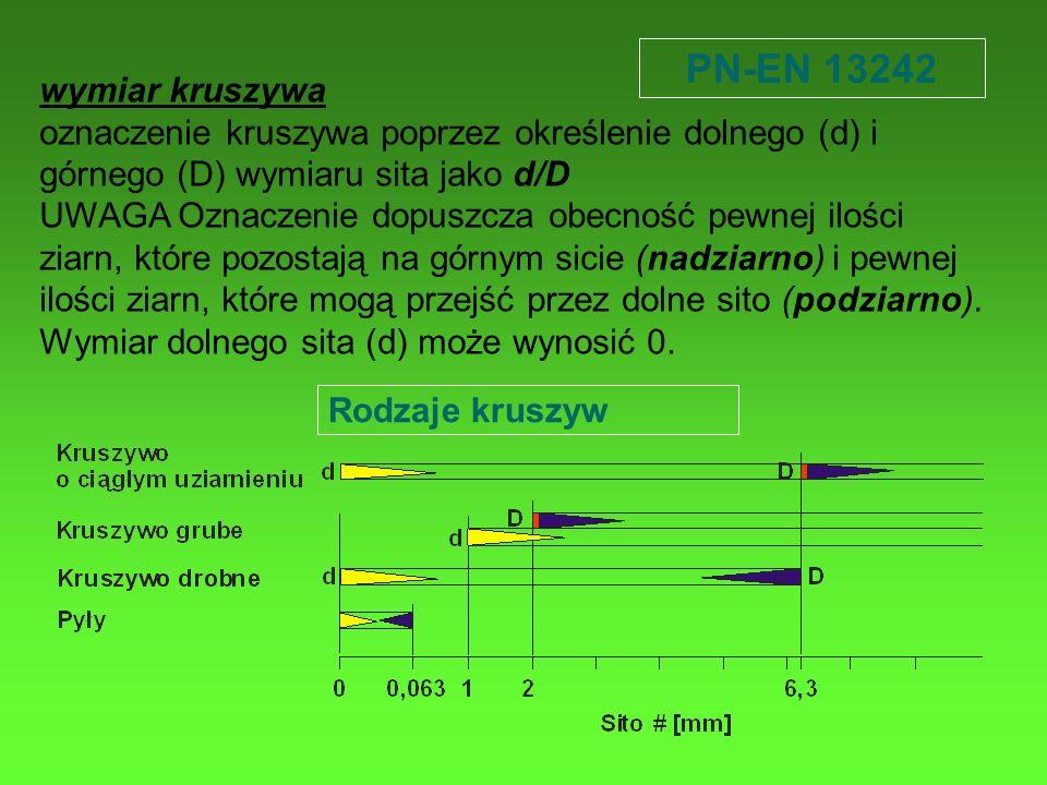 PN-EN 13242 wymiar kruszywa. oznaczenie kruszywa poprzez określenie dolnego (d) i górnego (D) wymiaru sita jako d/D.