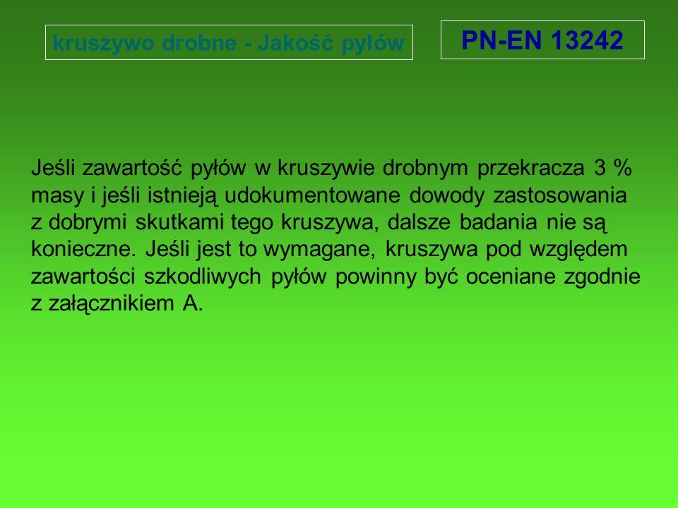 PN-EN 13242 kruszywo drobne - Jakość pyłów