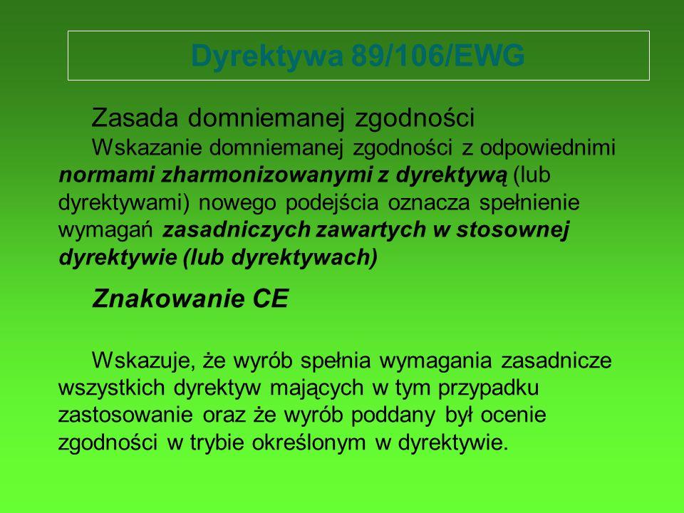 Dyrektywa 89/106/EWG Zasada domniemanej zgodności Znakowanie CE