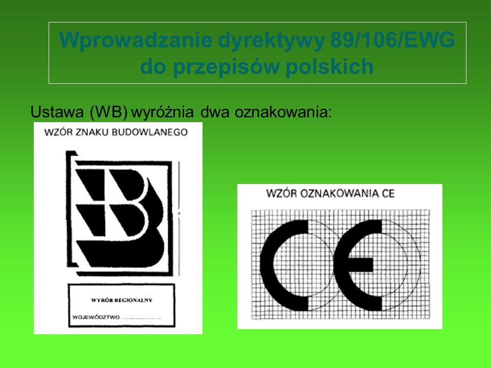 Wprowadzanie dyrektywy 89/106/EWG do przepisów polskich