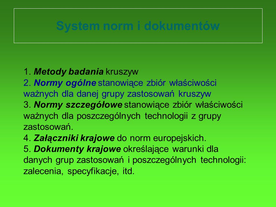 System norm i dokumentów