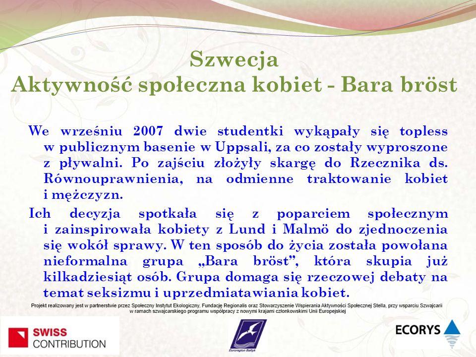 Szwecja Aktywność społeczna kobiet - Bara bröst