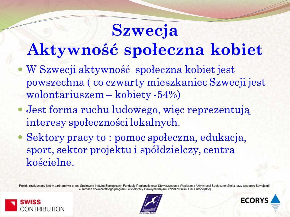 Szwecja Aktywność społeczna kobiet