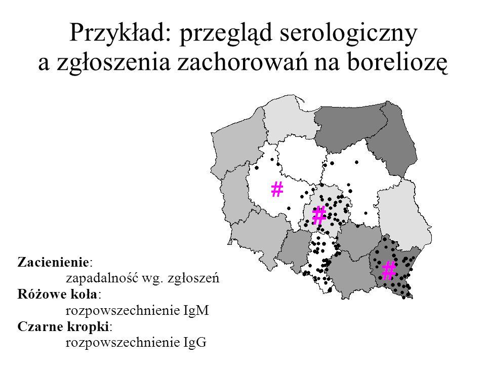 Przykład: przegląd serologiczny a zgłoszenia zachorowań na boreliozę