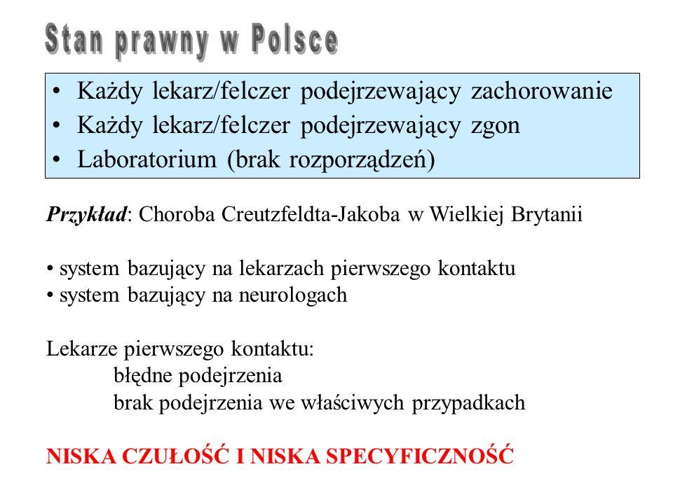 Stan prawny w Polsce Każdy lekarz/felczer podejrzewający zachorowanie