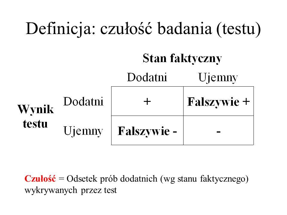Definicja: czułość badania (testu)